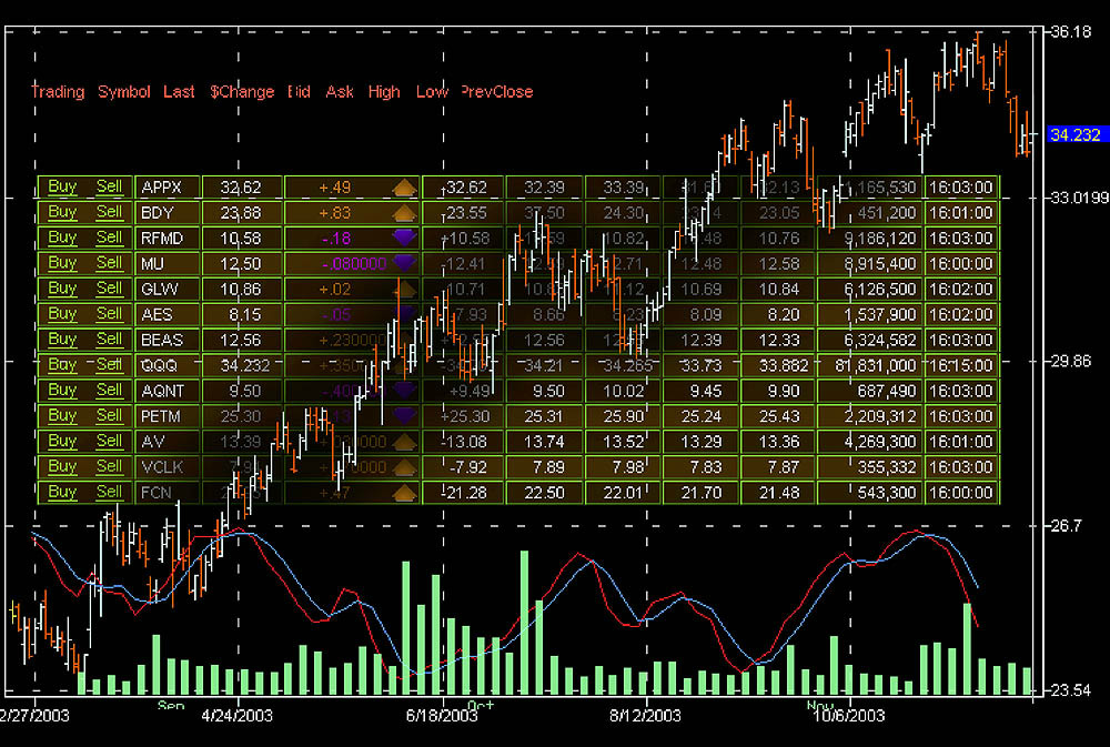 http://iimagelibrary1.advisorproducts.com/images/igallery/original/9401-9500/stock_charts__1104_-9465.jpg